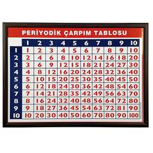/ProductImages/101019/middle/periyodik-carpim-tablosu-ahsap-cerceveli.jpg